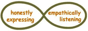 compassionate_communication_logo